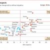 Az európai népességfogyás és bevárdorlás számai